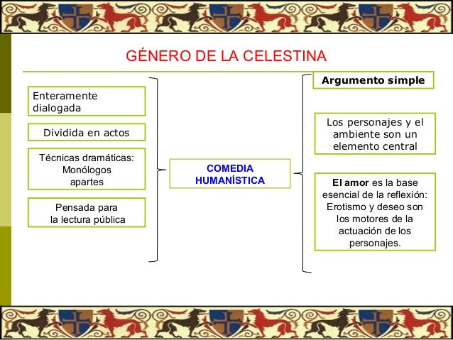 El siglo xv 3 eso 2013 for La celestina argumento
