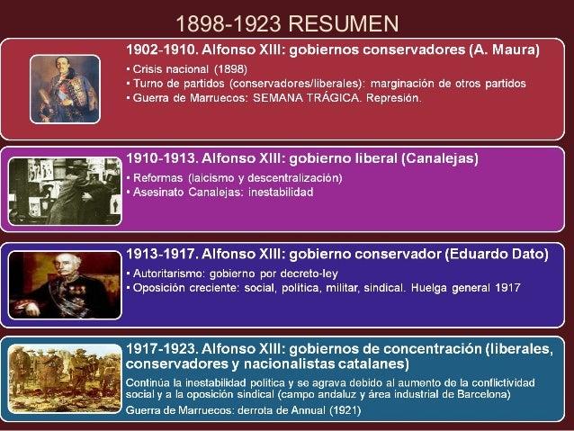 ESPAÑA-SIGLO XX • https://www.youtube.com/watch?v=G4K9-7RzyfA (37 min 20 seg) • 1. ¿Cómo era la situación en España a prin...