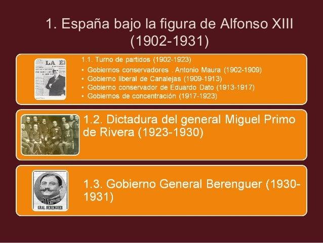Resultado de imagen de gobiernos de españa en el siglo XX