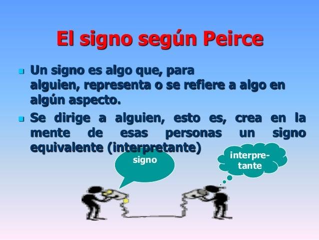 signoEl signo según Peirce Un signo es algo que, paraalguien, representa o se refiere a algo enalgún aspecto. Se dirige ...