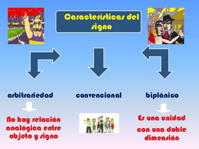 Características delsignoarbitrariedad biplánicoNo hay relaciónanalógica entreobjeto y signoEs una unidadcon una dobledimen...