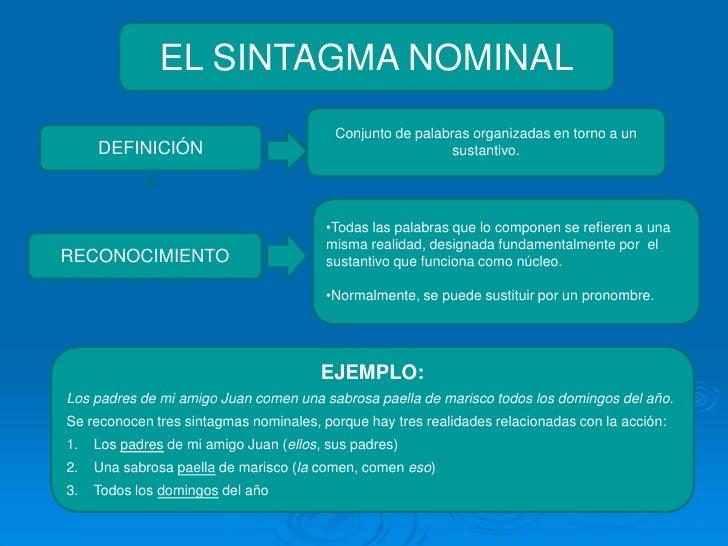 EL SINTAGMA NOMINAL<br />Conjunto de palabras organizadas en torno a un sustantivo.<br />DEFINICIÓN<br /><ul><li>Todas las...