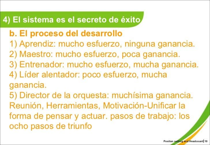 4) El sistema es el secreto de éxito Positon setting and Headcount ┃ b. El proceso del desarrollo  1) Aprendiz: mucho esfu...
