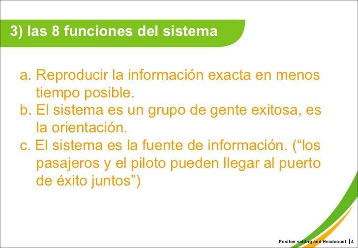 3) las 8 funciones del sistema  Positon setting and Headcount ┃ <ul><li>Reproducir la información exacta en menos  </li></...