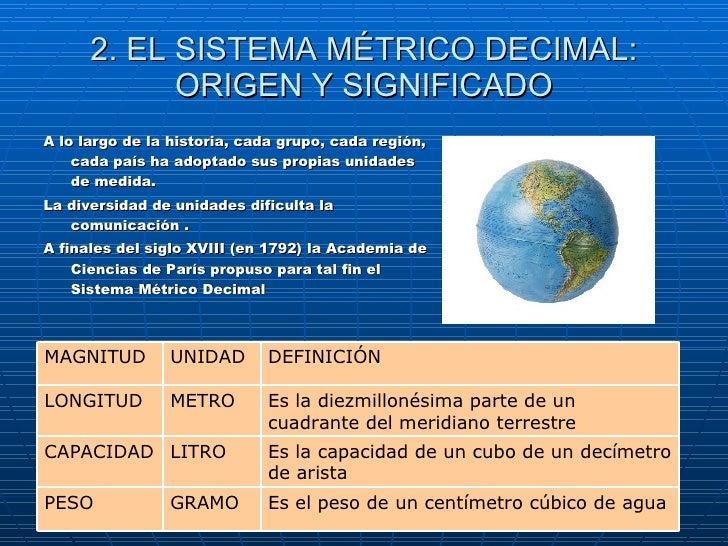 El sistema métrico decimal Slide 3