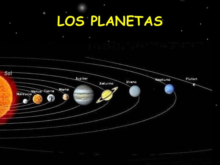 EL SISTEMA SOLAR Slide 3