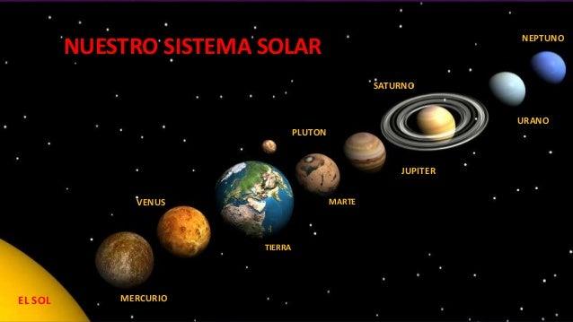 sistema planetario solar resumen
