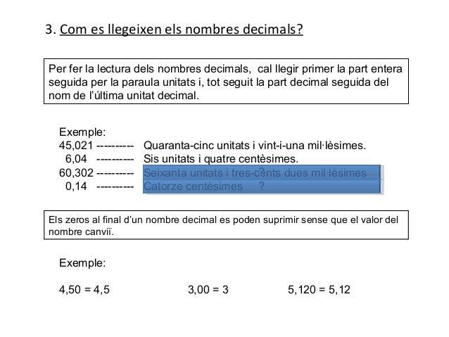 Resultat d'imatges de concepte de nombre decimal