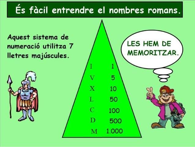 Els nombres romans Slide 3