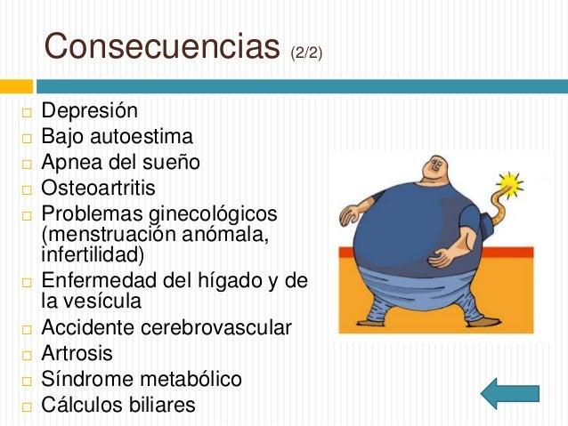 El sobrepeso y la obesidad
