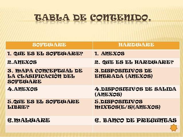 TABLA DE CONTENIDO.       SOFTWARE                 HARDWARE1. QUE ES EL SOFTWARE?   1. ANEXOS2.ANEXOS                 2. Q...