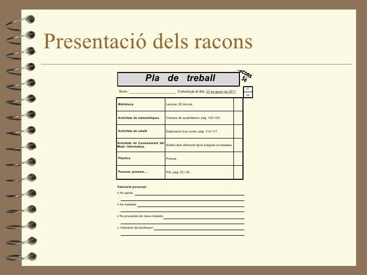 Presentació dels racons