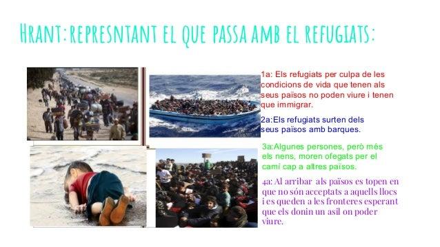 Hrant:represntant el que passa amb el refugiats: 1a: Els refugiats per culpa de les condicions de vida que tenen als seus ...