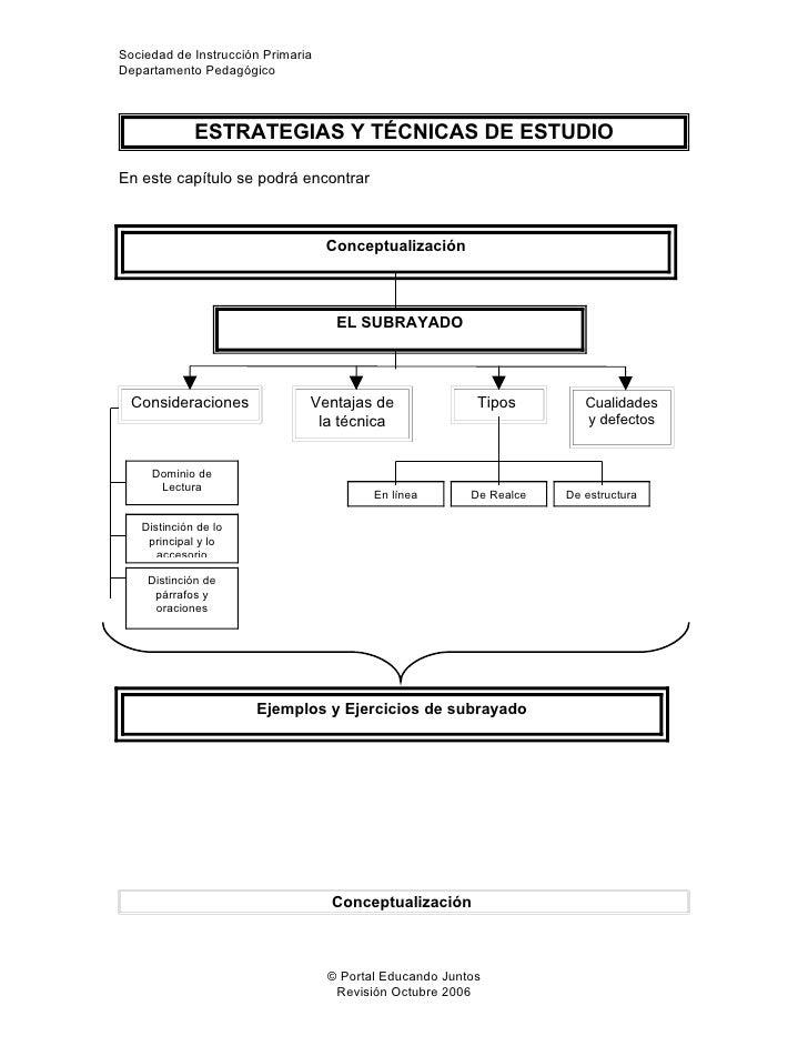 Sociedad de Instrucción Primaria Departamento Pedagógico                 ESTRATEGIAS Y TÉCNICAS DE ESTUDIO  En este capítu...