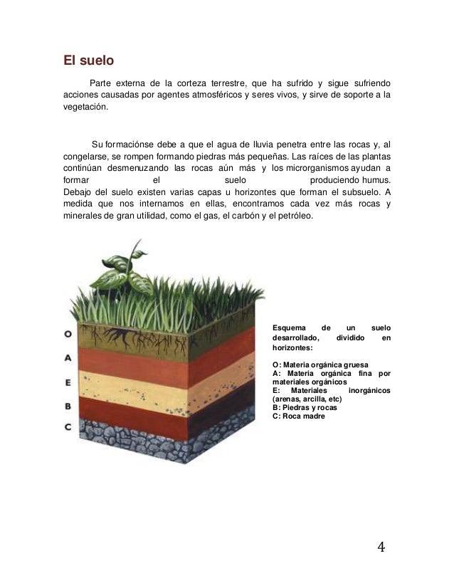 el suelo quimica