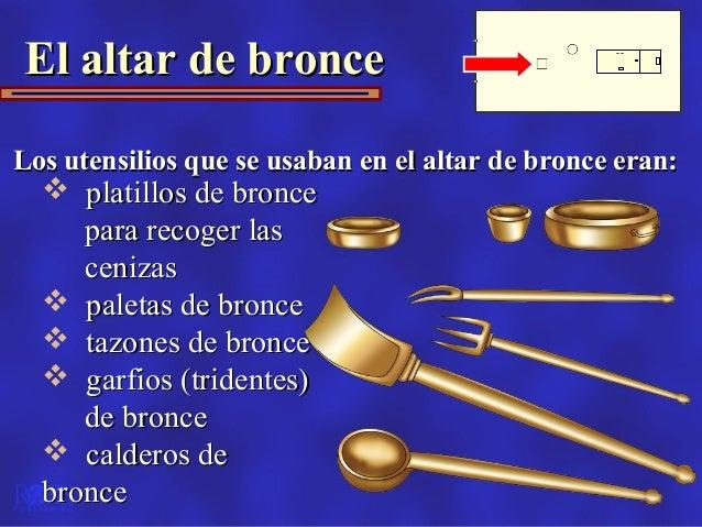24.- EL ALTAR DE BRONCE (Éxodo 27:1-8)