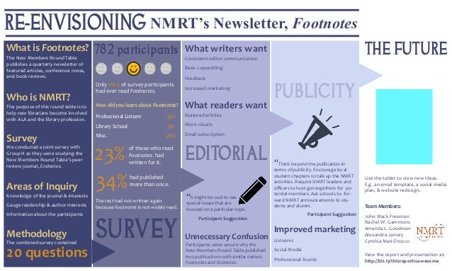 NMRT's Newsletter, FootnotesRE-ENVISIONING EDITORIAL SURVEY PUBLICITY THE FUTURE Team Members: Use the tablet to view new ...