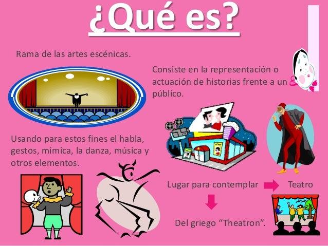 Origen y Elementos del Teatro. Slide 2
