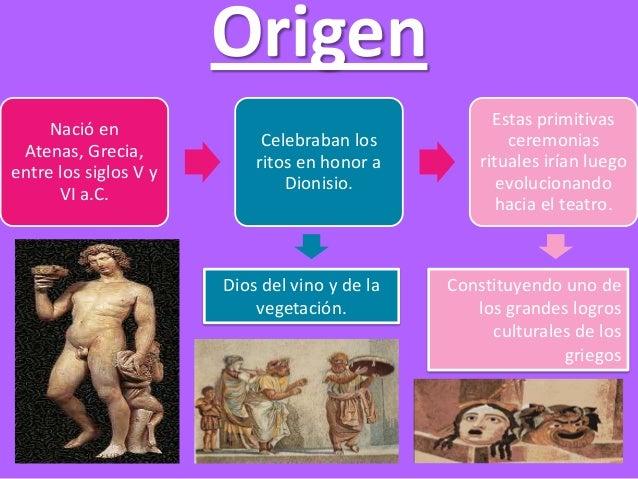 Origen y Elementos del Teatro. Slide 3