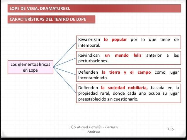 IES Miguel Catalán - Carmen Andreu 137 LOPE DE VEGA. DRAMATURGO. LENGUAJE DE LAS COMEDIAS DE LOPE Lenguaje de las comedias...