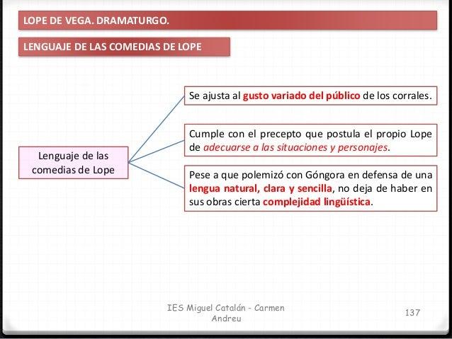 IES Miguel Catalán - Carmen Andreu 138 LOPE DE VEGA. DRAMATURGO. LOS PERSONAJES DE LOPE Lope no profundiza con tanta inten...