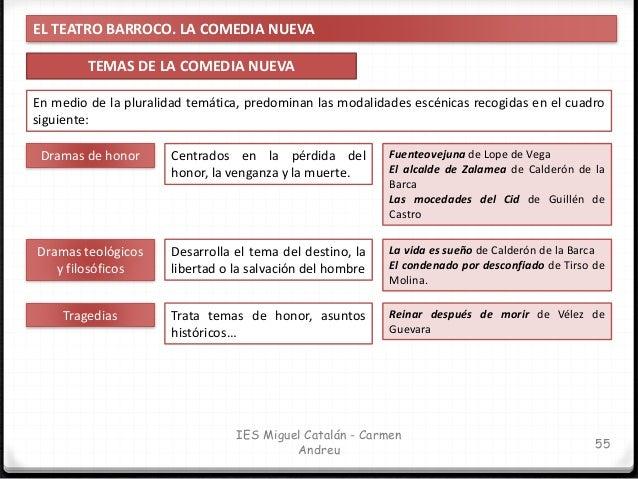 EL TEATRO BARROCO. LA COMEDIA NUEVA TEMAS DE LA COMEDIA NUEVA 56 IES Miguel Catalán - Carmen Andreu En medio de la plurali...