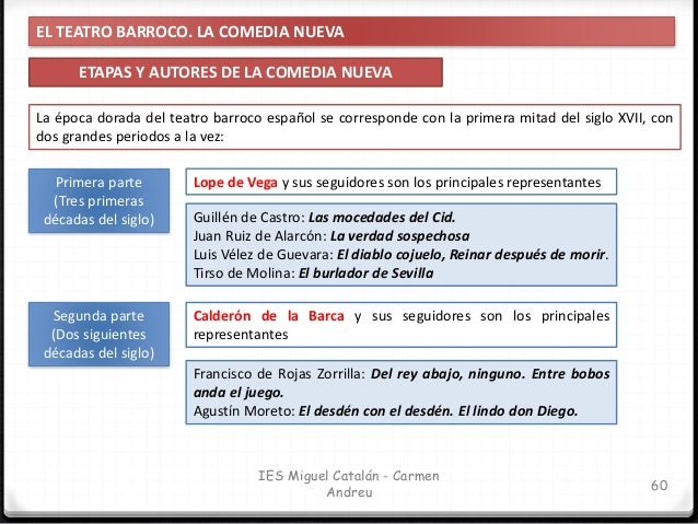 EL TEATRO DE LOPE DE VEGA IES Miguel Catalán - Carmen Andreu 61