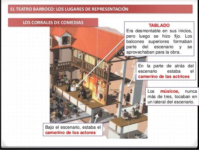 IES Miguel Catalán - Carmen Andreu 10 EL TEATRO BARROCO: LOS LUGARES DE REPRESENTACIÓN LOS CORRALES DE COMEDIAS PATIO En e...