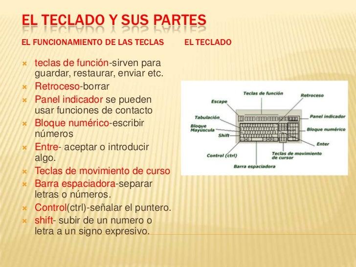 EL TECLADO Y SUS PARTESEL FUNCIONAMIENTO DE LAS TECLAS         EL TECLADO   teclas de función-sirven para    guardar, res...
