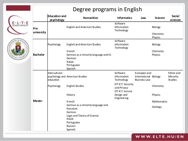 eit maths coursework Fundamentals of engineering exam review course tcnj l fundamentals of engineering exam review students are expected to have taken coursework in each of.