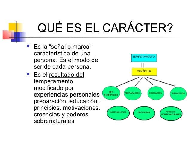 """QUÉ ES EL CARÁCTER?   Es la """"señal o marca""""    característica de una    persona. Es el modo de    ser de cada persona.  ..."""