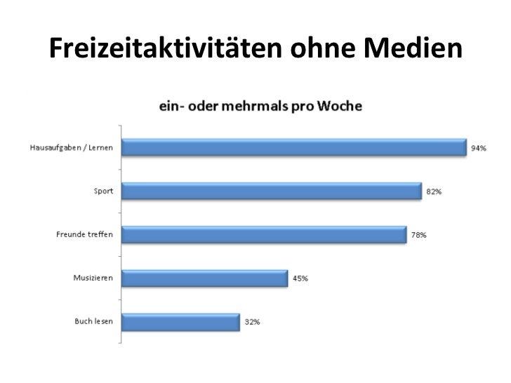 Identitäthttp://www.klicksafe.de/ueber-klicksafe/downloads/weitere-spots/niederlande-cybersex-deutsch/