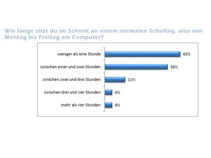 Identitäthttp://www.tagesschau.sf.tv/Nachrichten/Archiv/2010/10/18/Schweiz/Chatroom-Paedophilie-geraet-ausser-Kontrolle