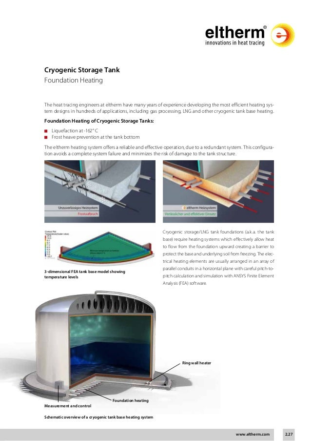 eltherm self regulating heat trace cable product catalogue 27