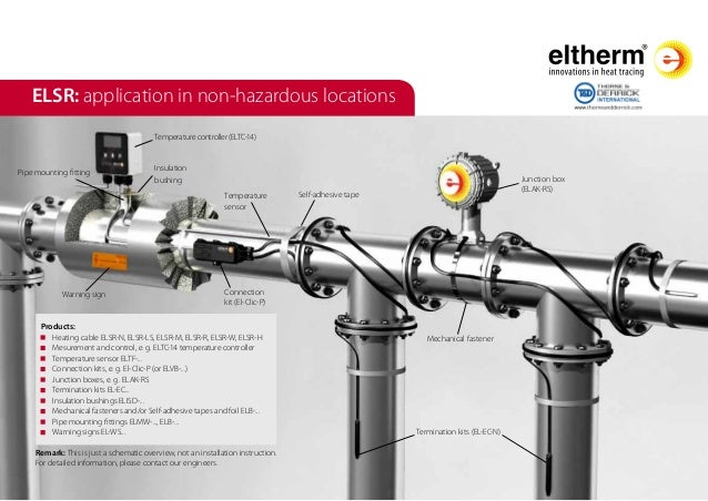 ELSR: application in non-hazardous locations Products: 	 Heating cable ELSR-N, ELSR-LS, ELSR-M, ELSR-R, ELSR-W, ELSR-H 	 M...