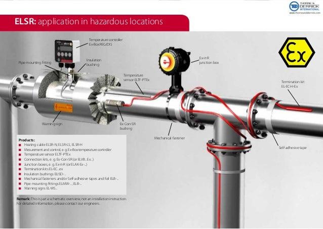 ELSR: application in hazardous locations Products:  Heating cable ELSR-N, ELSR-LS, ELSR-H  Mesurement and control, e. g....