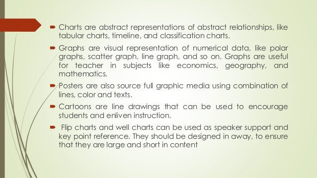  Charts are abstract representations of abstract relationships, like tabular charts, timeline, and classification charts....