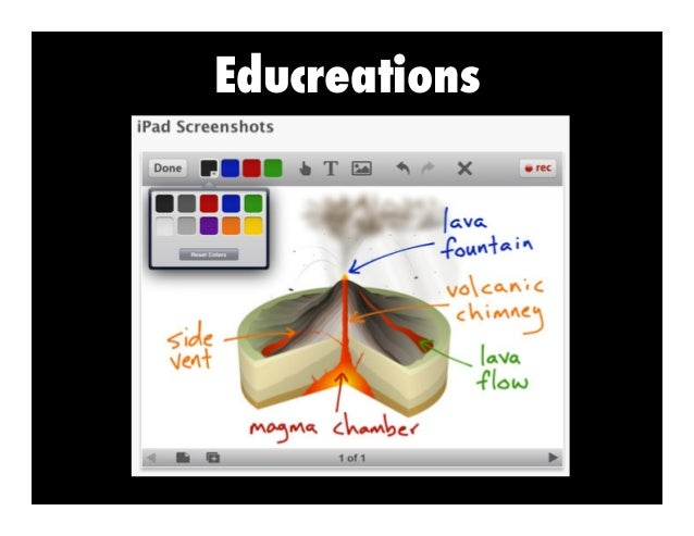 Now You've Got My Attention! Integrating Listening Tools & Apps
