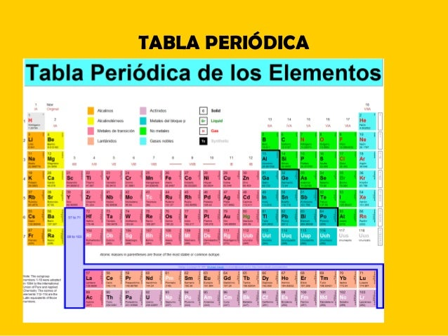 3 ao fsico qumica el tomo tabla peridica urtaz Image collections