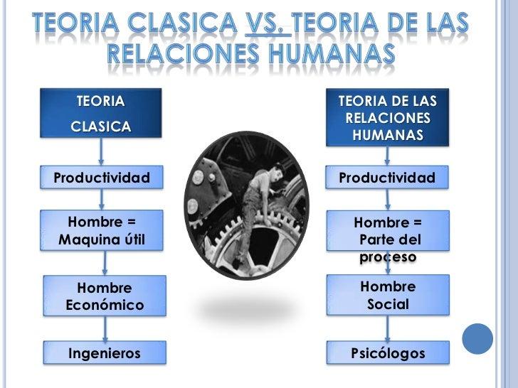 Reflexiones Educativas APORTES DE ELTON MAYO EN LAS RELACIONES HUMANAS