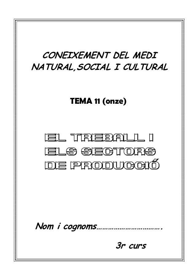 CONEIXEMENT DEL MEDI NATURAL,SOCIAL I CULTURAL TEMA 11 (onze) EL TREBALL I ELS SECTORS DE PRODUCCIÓ Nom i cognoms………………………...