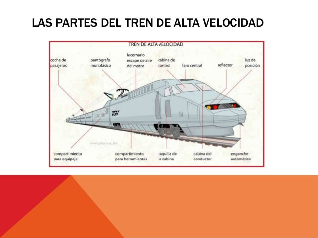 El tren de alta velocidad spanish slideshare project for Bedroom y sus partes en ingles