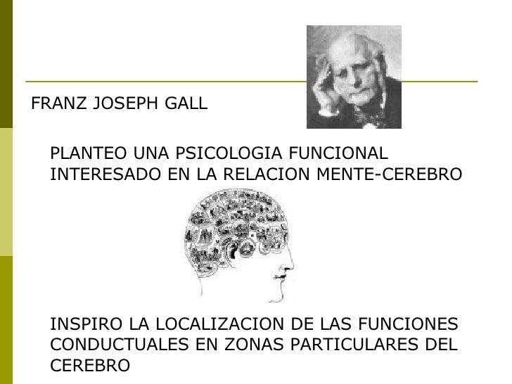 Historia Y Sistemas De La Psicologia 3