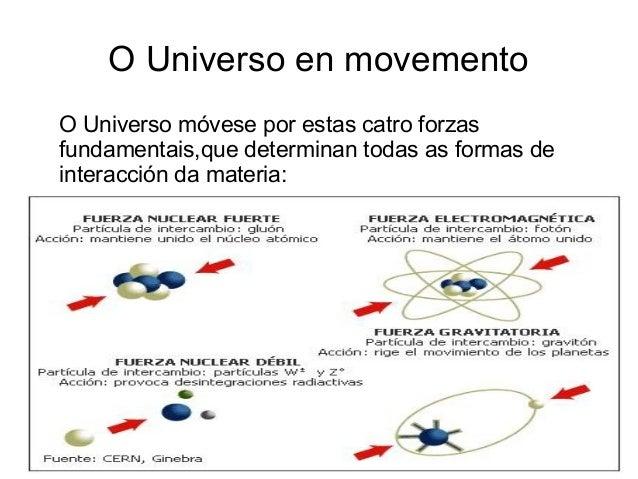 O universo en movemento