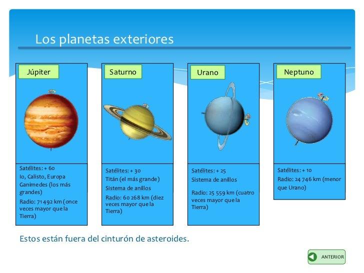 El universo y el sistema solar - Caracteristicas de los planetas interiores ...
