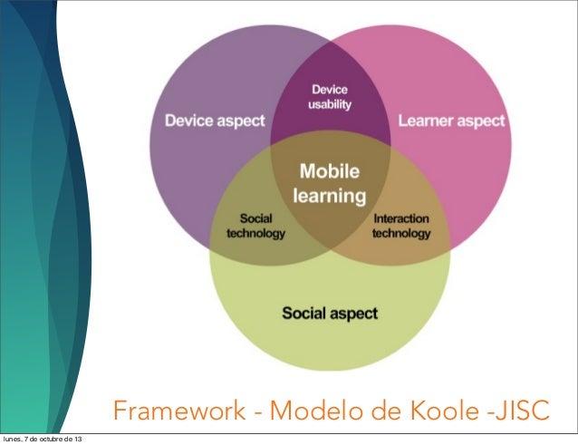 Framework - Modelo de Koole -JISC lunes, 7 de octubre de 13