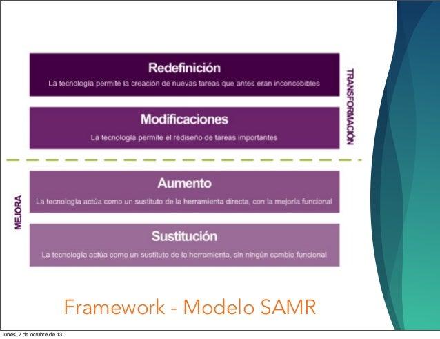 Framework - Modelo SAMR lunes, 7 de octubre de 13