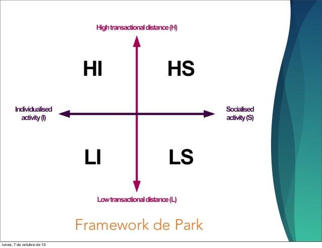 Framework de Park lunes, 7 de octubre de 13