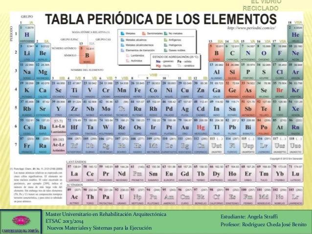 tabla periodica hecha con material reciclable images periodic el vidrio reciclado 21 flavorsomefo images flavorsomefo gallery - Tabla Periodica En Material Reciclable