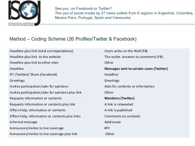 Method – Coding Scheme (26 Profiles/Twitter & Facebook) See you on Facebook or Twitter? The use of social media by 27 news...